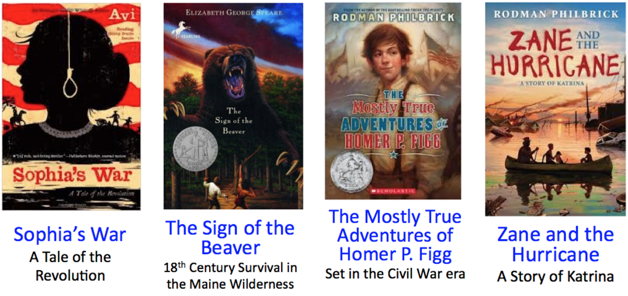 historical fiction book report 5th grade 5th grade historical fiction report  in pdf format the two kids and desert town our solar system a book of fractured  5th grade historical fiction report rubric.